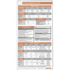 Cvijic, Echokardiographie pocketcard Set
